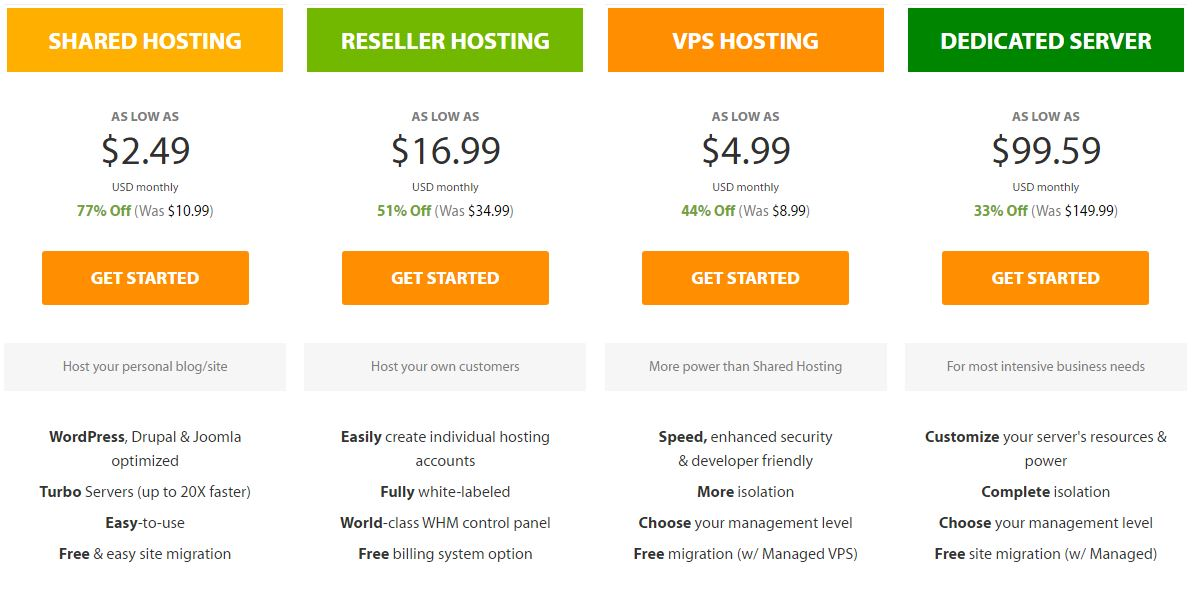 best hosting package for a new blog